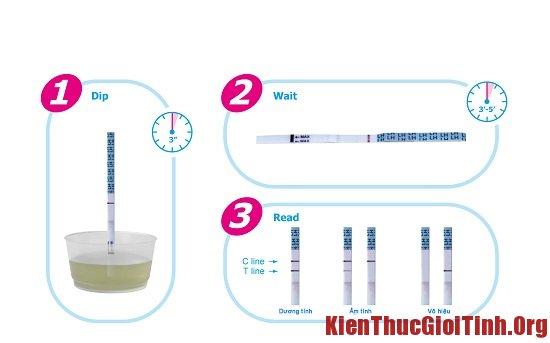 Hướng dẫn sử dụng que thử rụng trứng LH