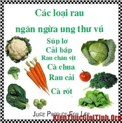 Những loại rau, củ, quả có tác dụng ngăn ngừa ung thư vú hiệu quả và tăng kích thức vòng 1 tốt nhất